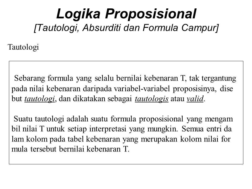 Logika Proposisional [interpretasi dan Model] p q r s p  q q   r r  s I 1 T F T T F - - I 2 T T T T T T T I 3 T T F F T T T I 4 T T T F T T F Dari