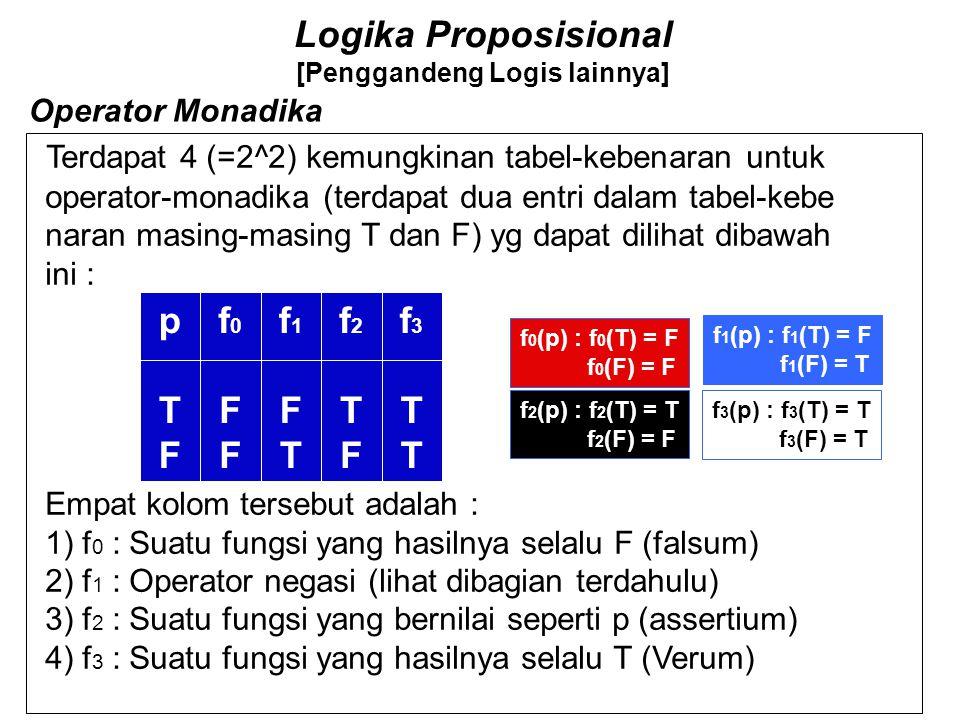 Logika Proposisional [Penggandeng Logis lainnya] Fungsi Kebenaran/Truth Functions Fungsi Kebenaran (kadang disebut suatu operator logis) adalah suatu