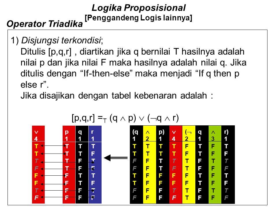 Logika Proposisional [Penggandeng Logis lainnya] Operator Triadika Operator triadika mempunyai 3 (tiga) operand. Dari 256 (= 2 8 ), pada saat ini hany
