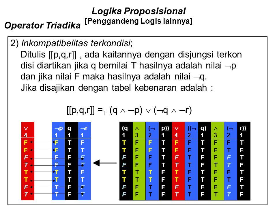 Logika Proposisional [Penggandeng Logis lainnya] Operator Triadika 1) Disjungsi terkondisi; Ditulis [p,q,r], diartikan jika q bernilai T hasilnya adal