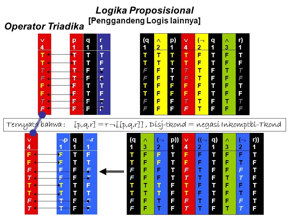 Logika Proposisional [Penggandeng Logis lainnya] Operator Triadika 2) Inkompatibelitas terkondisi; Ditulis [[p,q,r]], ada kaitannya dengan disjungsi t