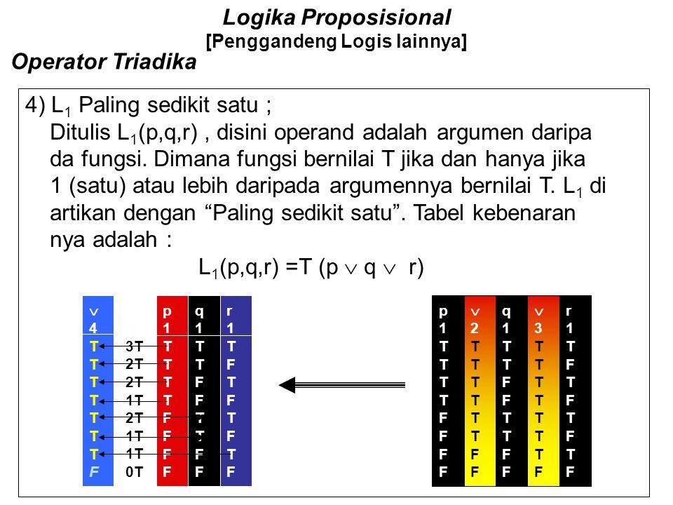 Logika Proposisional [Penggandeng Logis lainnya] Operator Triadika 3) L 2 Mayoritas; Ditulis L 2 (p,q,r), disini operand adalah argumen daripa da fung