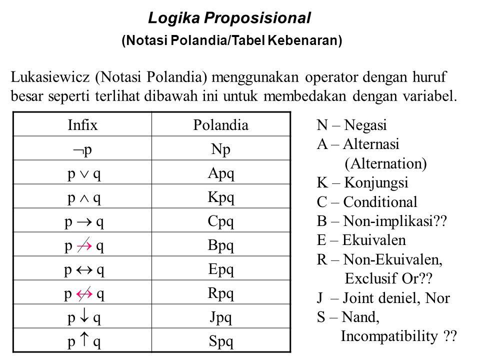 Logika Proposisional (Notasi Polandia/Tabel Kebenaran) Catatan. (Untuk Notasi Polandia) 1).Perhatikan bahwa pada masing-masing notasi kemunculan setia
