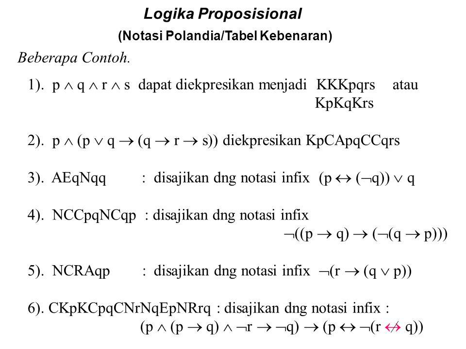 Logika Proposisional (Notasi Polandia/Tabel Kebenaran) Beberapa Contoh. InfixPolandia p  (q  r) KpAqr (p  q)  r AKpqr  ((  p)  (  q) NANpNq 