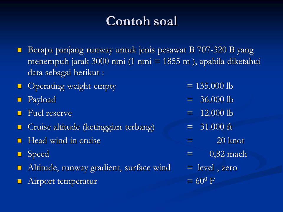 Contoh soal Berapa panjang runway untuk jenis pesawat B 707-320 B yang menempuh jarak 3000 nmi (1 nmi = 1855 m ), apabila diketahui data sebagai berik