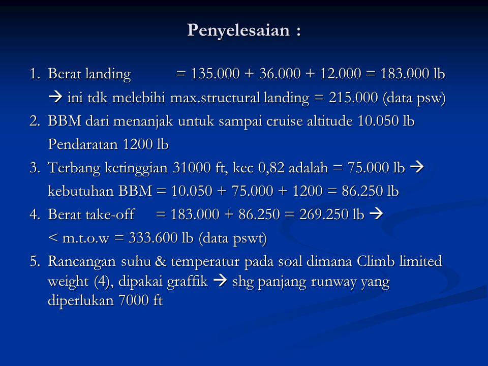 Penyelesaian : 1.Berat landing= 135.000 + 36.000 + 12.000 = 183.000 lb  ini tdk melebihi max.structural landing = 215.000 (data psw) 2.BBM dari menan
