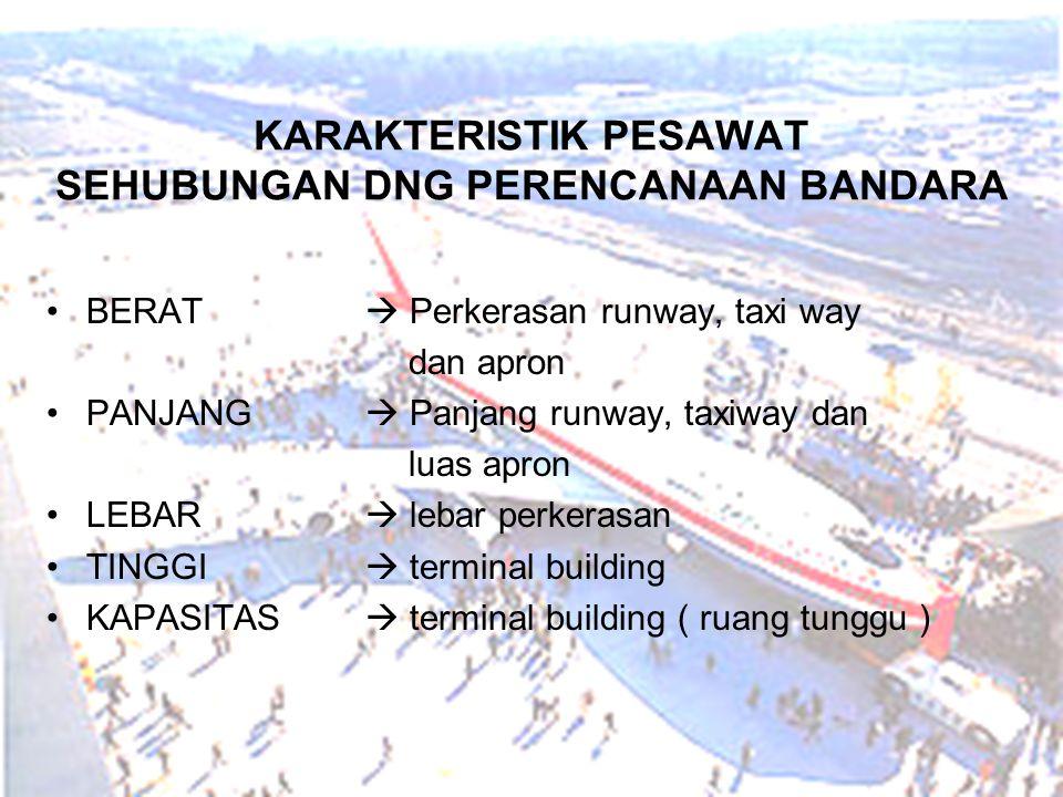 KARAKTERISTIK PESAWAT SEHUBUNGAN DNG PERENCANAAN BANDARA BERAT  Perkerasan runway, taxi way dan apron PANJANG  Panjang runway, taxiway dan luas apro