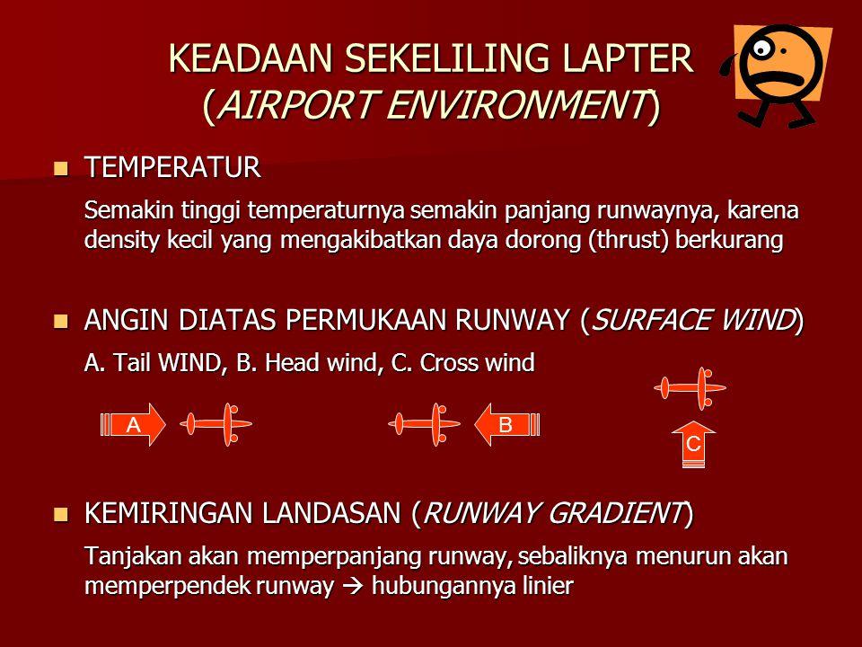 KEADAAN SEKELILING LAPTER (AIRPORT ENVIRONMENT) TEMPERATUR TEMPERATUR Semakin tinggi temperaturnya semakin panjang runwaynya, karena density kecil yan
