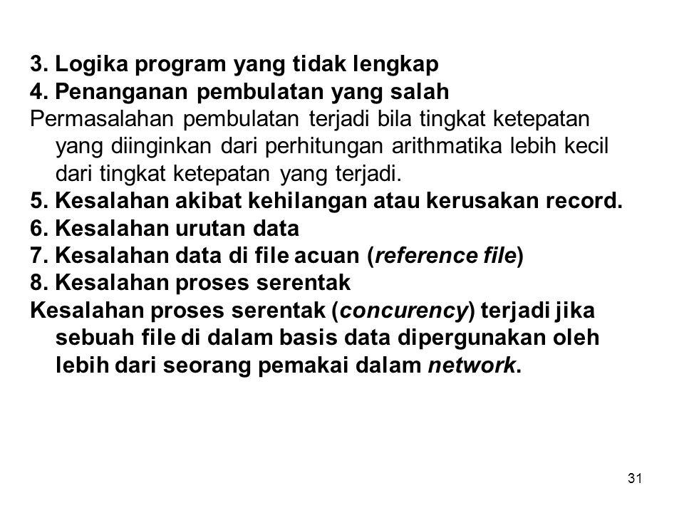 31 3. Logika program yang tidak lengkap 4. Penanganan pembulatan yang salah Permasalahan pembulatan terjadi bila tingkat ketepatan yang diinginkan dar