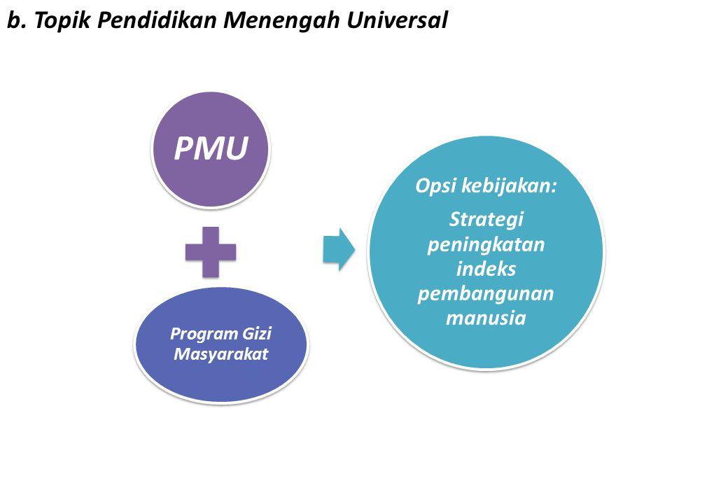 b. Topik Pendidikan Menengah Universal PMU Program Gizi Masyarakat Opsi kebijakan: Strategi peningkatan indeks pembangunan manusia