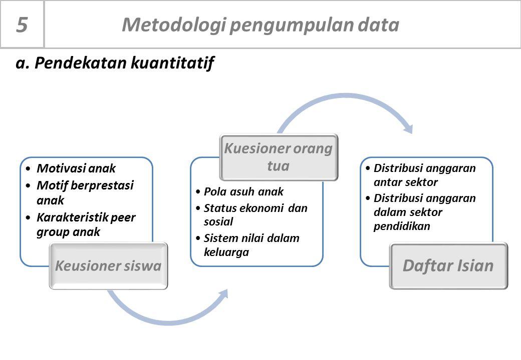 Metodologi pengumpulan data 5 a. Pendekatan kuantitatif Motivasi anak Motif berprestasi anak Karakteristik peer group anak Keusioner siswa Pola asuh a