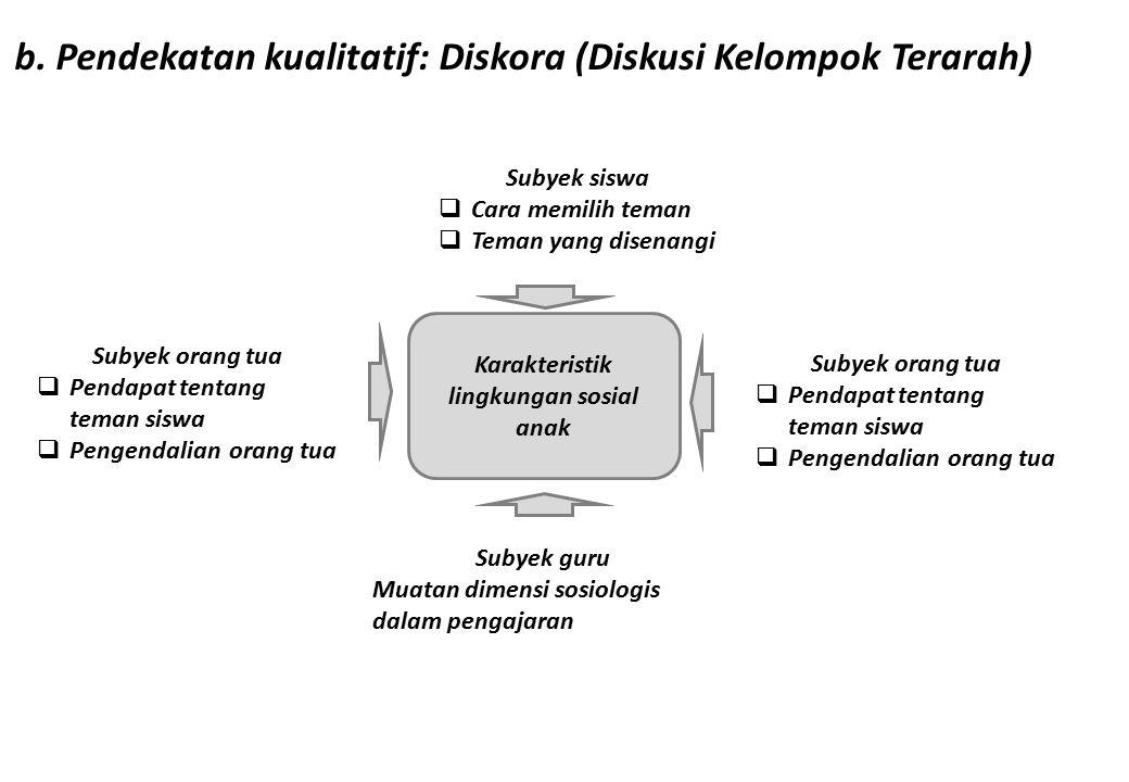 b. Pendekatan kualitatif: Diskora (Diskusi Kelompok Terarah) Karakteristik lingkungan sosial anak Subyek siswa  Cara memilih teman  Teman yang disen