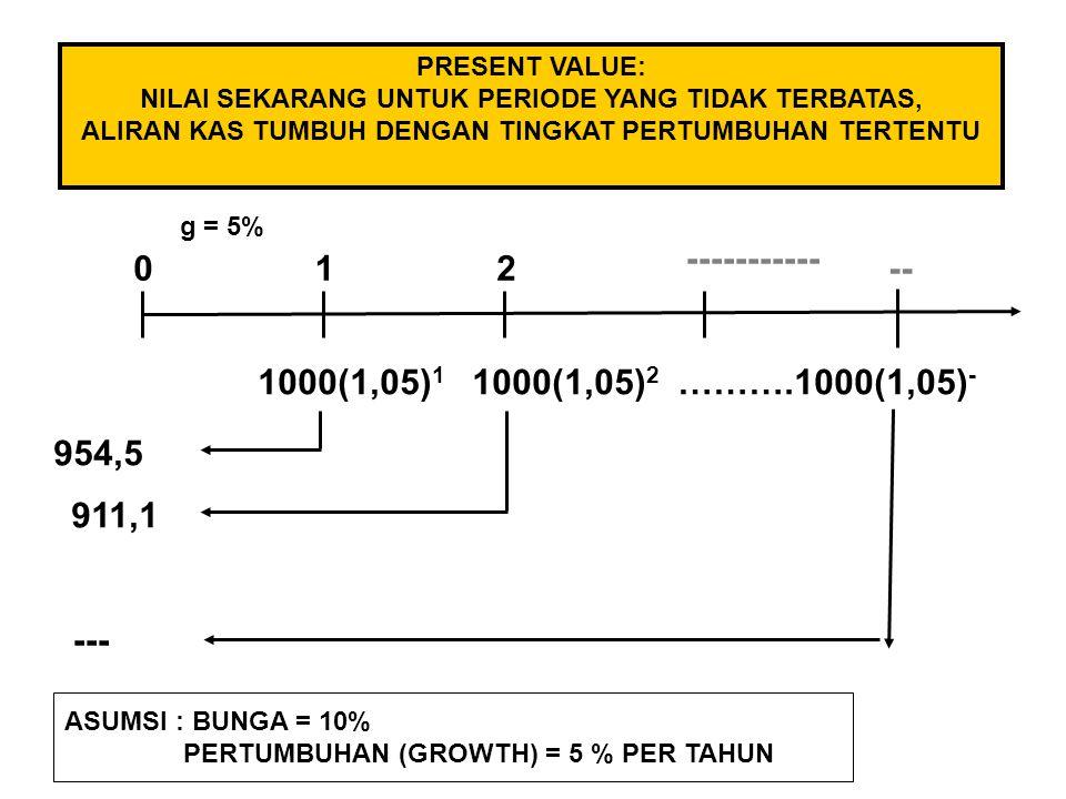 0 954,5 911,1 --- 12-- 1000(1,05) 1 1000(1,05) 2 ……….1000(1,05) - ASUMSI : BUNGA = 10% PERTUMBUHAN (GROWTH) = 5 % PER TAHUN ----------- PRESENT VALUE: NILAI SEKARANG UNTUK PERIODE YANG TIDAK TERBATAS, ALIRAN KAS TUMBUH DENGAN TINGKAT PERTUMBUHAN TERTENTU g = 5%