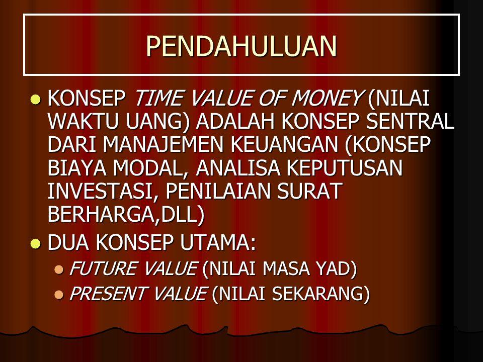 PENDAHULUAN KONSEP TIME VALUE OF MONEY (NILAI WAKTU UANG) ADALAH KONSEP SENTRAL DARI MANAJEMEN KEUANGAN (KONSEP BIAYA MODAL, ANALISA KEPUTUSAN INVESTASI, PENILAIAN SURAT BERHARGA,DLL) KONSEP TIME VALUE OF MONEY (NILAI WAKTU UANG) ADALAH KONSEP SENTRAL DARI MANAJEMEN KEUANGAN (KONSEP BIAYA MODAL, ANALISA KEPUTUSAN INVESTASI, PENILAIAN SURAT BERHARGA,DLL) DUA KONSEP UTAMA: DUA KONSEP UTAMA: FUTURE VALUE (NILAI MASA YAD) FUTURE VALUE (NILAI MASA YAD) PRESENT VALUE (NILAI SEKARANG) PRESENT VALUE (NILAI SEKARANG)