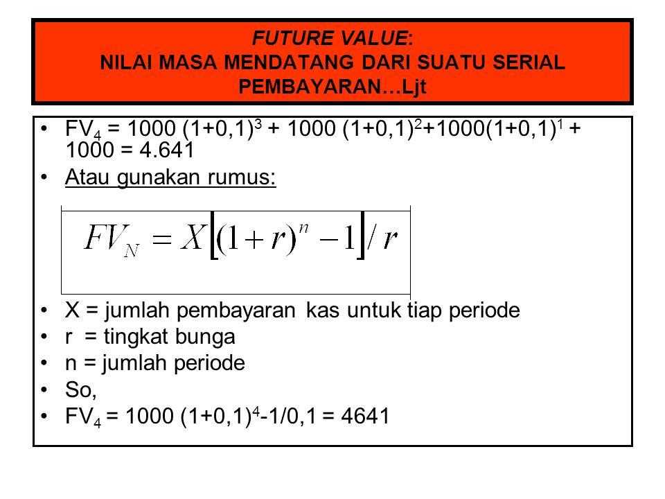 FUTURE VALUE: NILAI MASA MENDATANG DARI SUATU SERIAL PEMBAYARAN…Ljt FV 4 = 1000 (1+0,1) 3 + 1000 (1+0,1) 2 +1000(1+0,1) 1 + 1000 = 4.641 Atau gunakan rumus: X = jumlah pembayaran kas untuk tiap periode r = tingkat bunga n = jumlah periode So, FV 4 = 1000 (1+0,1) 4 -1/0,1 = 4641