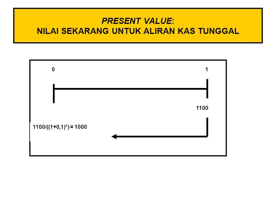 PRESENT VALUE: NILAI SEKARANG UNTUK ALIRAN KAS TUNGGAL 01 1100 1100/((1+0,1) 1 ) = 1000