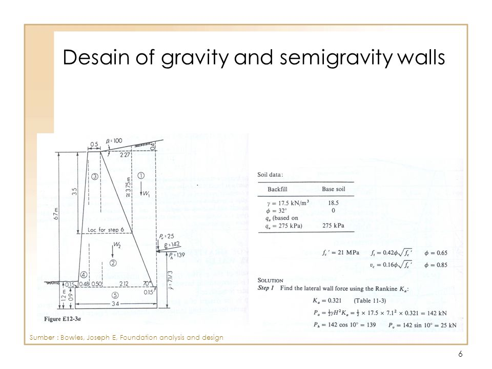 6 Desain of gravity and semigravity walls Sumber : Bowles, Joseph E, Foundation analysis and design