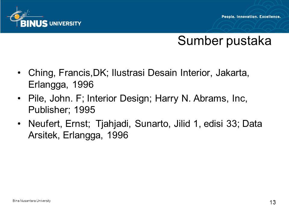 Sumber pustaka Ching, Francis,DK; Ilustrasi Desain Interior, Jakarta, Erlangga, 1996 Pile, John. F; Interior Design; Harry N. Abrams, Inc, Publisher;