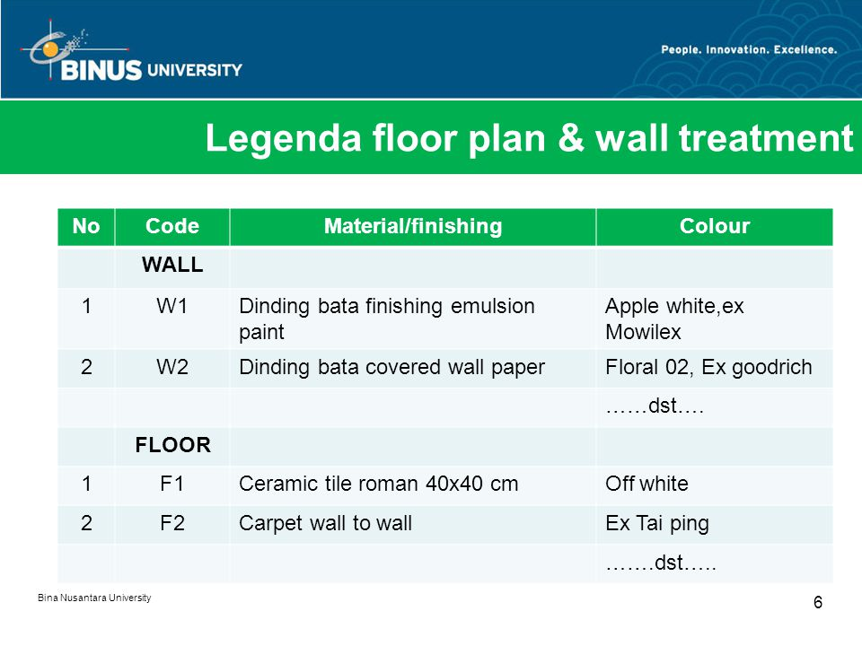 NoCodeMaterial/finishingColour WALL 1W1Dinding bata finishing emulsion paint Apple white,ex Mowilex 2W2Dinding bata covered wall paperFloral 02, Ex go
