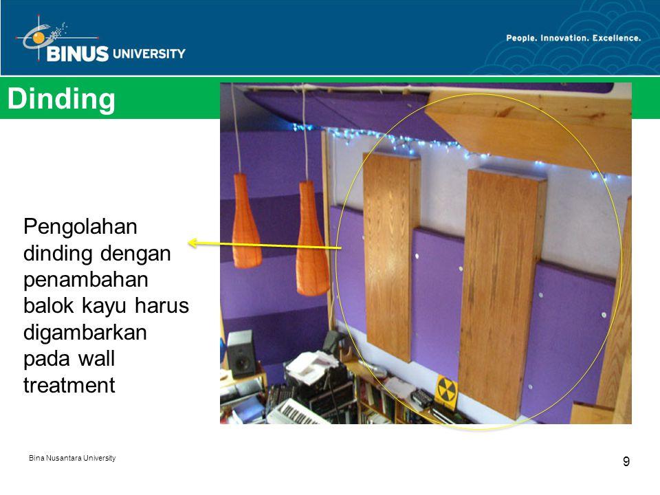 Dinding Bina Nusantara University 9 Pengolahan dinding dengan penambahan balok kayu harus digambarkan pada wall treatment