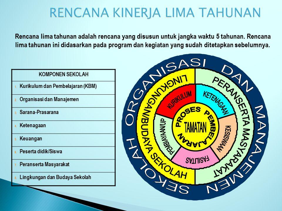 PROGRAMKEGIATAN 1.1 Program peningkatan kompetensi kerja guru1.1.1 Pelatihan program keahlian Boga 1.1.2 Magang di Industri bagi guru Boga 1.2 Program