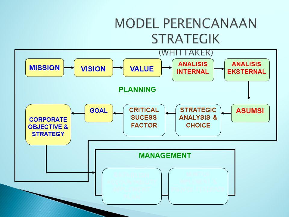 Perencanaan strategik merupakan suatu proses yang berorientasi pada hasil yang ingin dicapai selama kurun waktu 1 – 5 tahun dengan memperhitungkan pot
