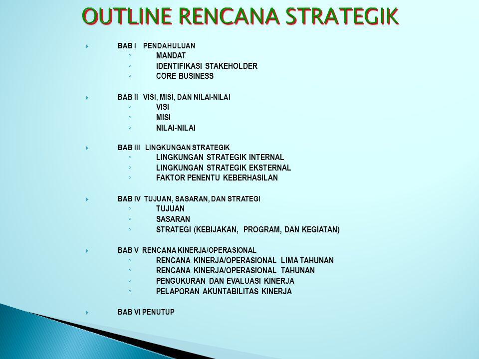 Kesepakatan awal untuk menyusun rencana strategik Mandat (Tugas) Forces/Trend  Politik  Ekonomi  Sosial  Teknologi  Klien  Pelanggan  P embayar