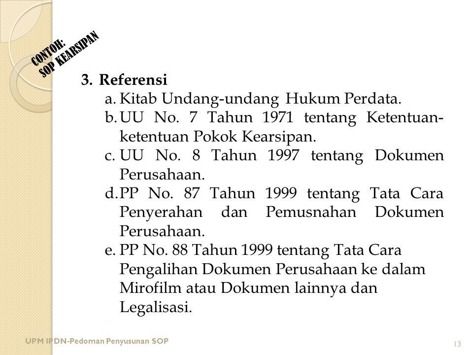 CONTOH: SOP KEARSIPAN 3. Referensi a.Kitab Undang-undang Hukum Perdata. b.UU No. 7 Tahun 1971 tentang Ketentuan- ketentuan Pokok Kearsipan. c.UU No. 8