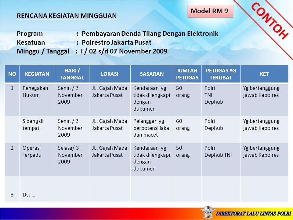 RENCANA KEGIATAN MINGGUAN Program : Pembayaran Denda Tilang Dengan Elektronik Kesatuan : Polrestro Jakarta Pusat Minggu / Tanggal : I / 02 s/d 07 Nove