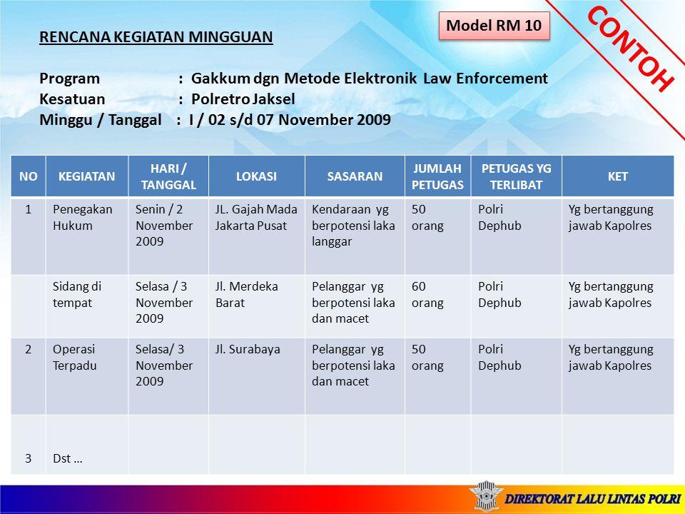 RENCANA KEGIATAN MINGGUAN Program : Gakkum dgn Metode Elektronik Law Enforcement Kesatuan : Polretro Jaksel Minggu / Tanggal : I / 02 s/d 07 November
