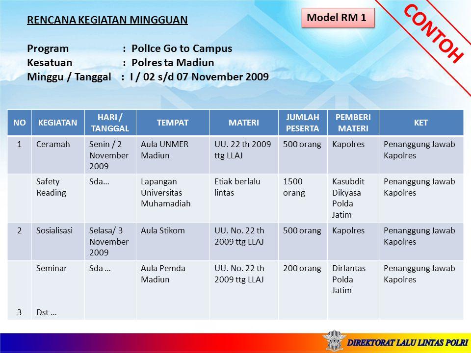 CONTOH Model RM 2 NOKESATUANKEGIATAN HARI / TANGGAL TEMPATMATERI JUMLAH PESERTA PEMBERI MATERI KET 1Polres Kendal Ceramah terhadap para pengojek Senin / 2 November 2009 GOR Kab Kendal UU.