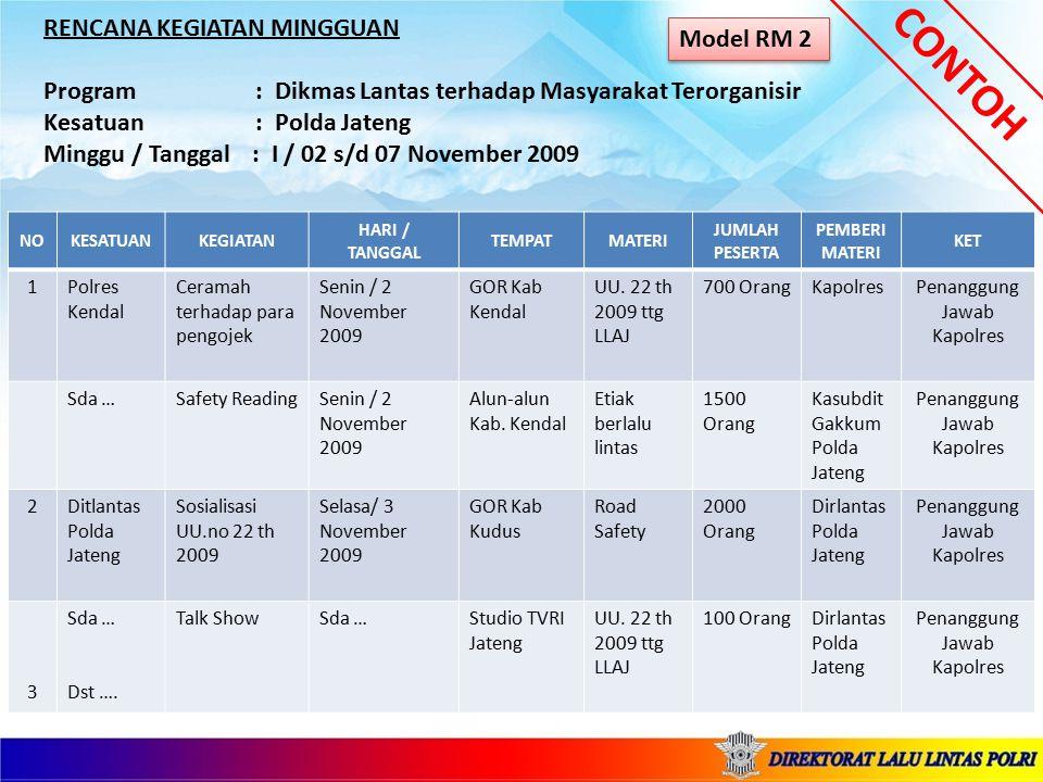 RENCANA KEGIATAN MINGGUAN Program : Green Environment Kesatuan : Polres Metropolitan Jakarta Pusat Minggu / Tanggal : I / 02 s/d 07 November 2009 CONTOH Model RM 3 NOKEGIATAN HARI / TANGGAL TEMPATSASARAN JUMLAH PETUGAS PETUGAS YG TERLIBAT KET 1Uji Emisi gas Buang Senin / 2 November 2009 Jl.