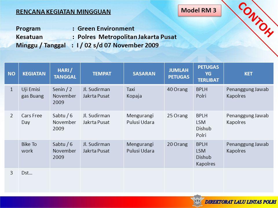 CONTOH Model RM 4 NOKESATUANKEGIATAN HARI / TANGGAL TEMPATMATERI JUMLAH PESERTA PEMBERI MATERI KET 1Polres Jakarta Utara Kampanye keselamatan Senin / 2 November 2009 GOR Pemkot Jakarta Utara UU.