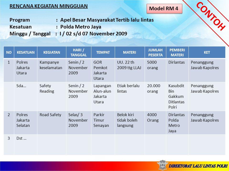 CONTOH Model RM 4 NOKESATUANKEGIATAN HARI / TANGGAL TEMPATMATERI JUMLAH PESERTA PEMBERI MATERI KET 1Polres Jakarta Utara Kampanye keselamatan Senin /