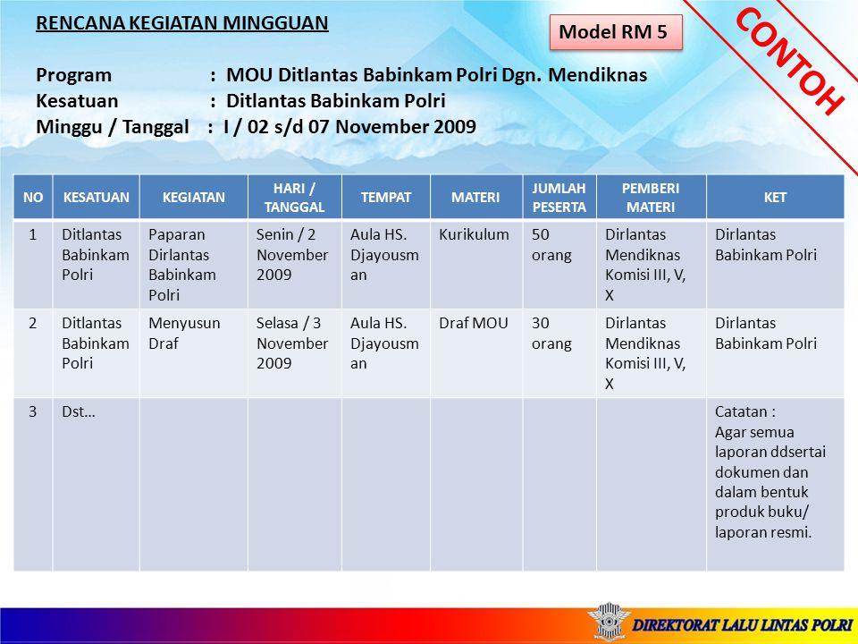 CONTOH Model RM 6 NOKESATUANKEGIATAN HARI / TANGGAL TEMPATHASIL JUMLAH PETUGAS TARGETKET 1Polres Jakarta Utara Membuat Yanduan Laka dan Tilang Senin / 2 November 2009 Jl.