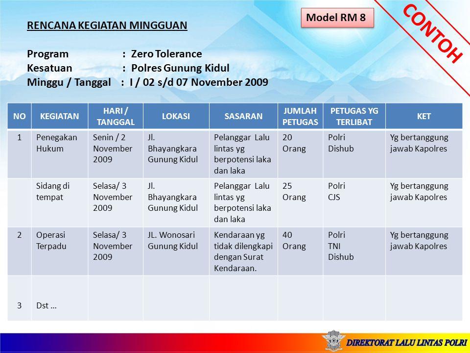 RENCANA KEGIATAN MINGGUAN Program : Zero Tolerance Kesatuan : Polres Gunung Kidul Minggu / Tanggal : I / 02 s/d 07 November 2009 CONTOH Model RM 8 NOK