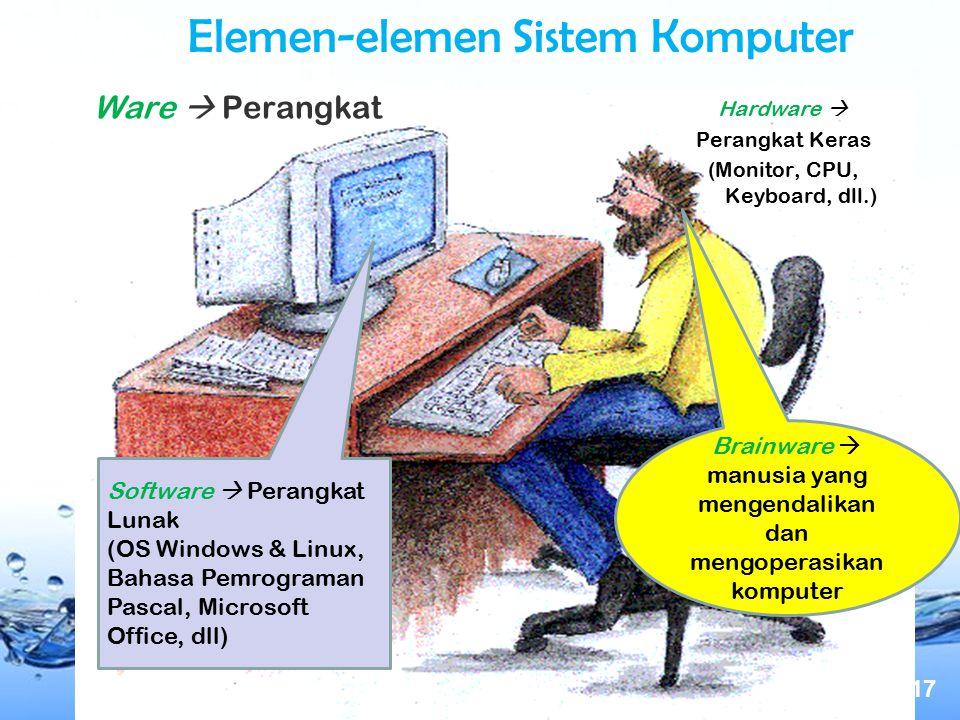 Page 17 Elemen-elemen Sistem Komputer Ware  Perangkat Hardware  Perangkat Keras (Monitor, CPU, Keyboard, dll.) Software  Perangkat Lunak (OS Window