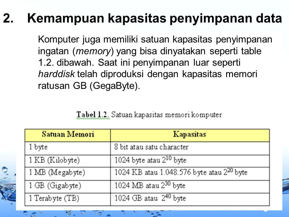 Page 27 Komputer juga memiliki satuan kapasitas penyimpanan ingatan (memory) yang bisa dinyatakan seperti table 1.2. dibawah. Saat ini penyimpanan lua