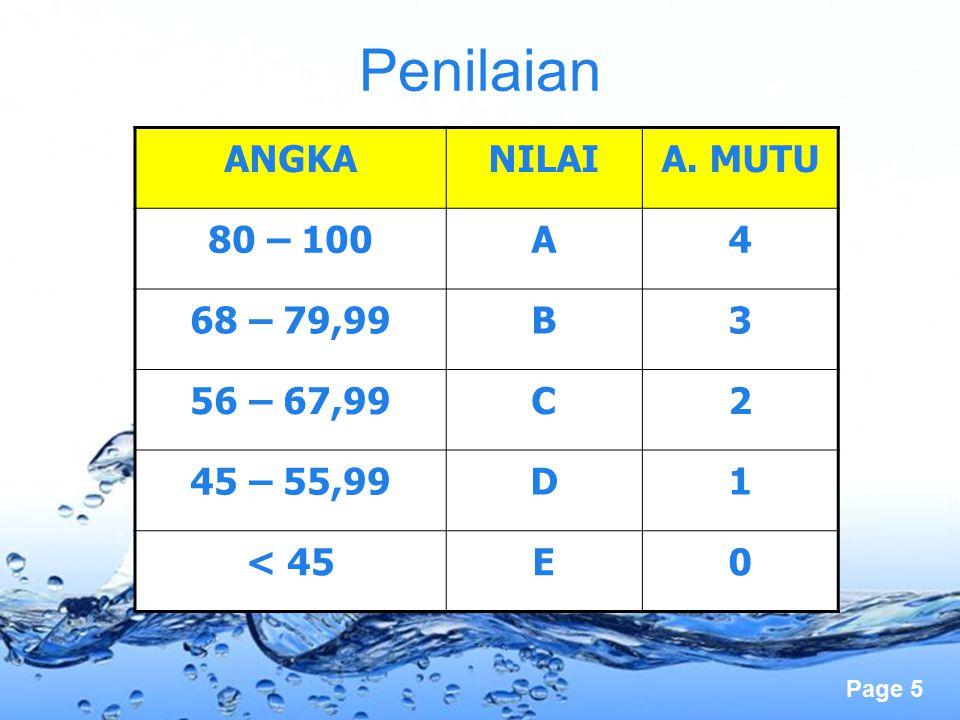 Page 5 Penilaian ANGKANILAIA. MUTU 80 – 100A4 68 – 79,99B3 56 – 67,99C2 45 – 55,99D1 < 45E0