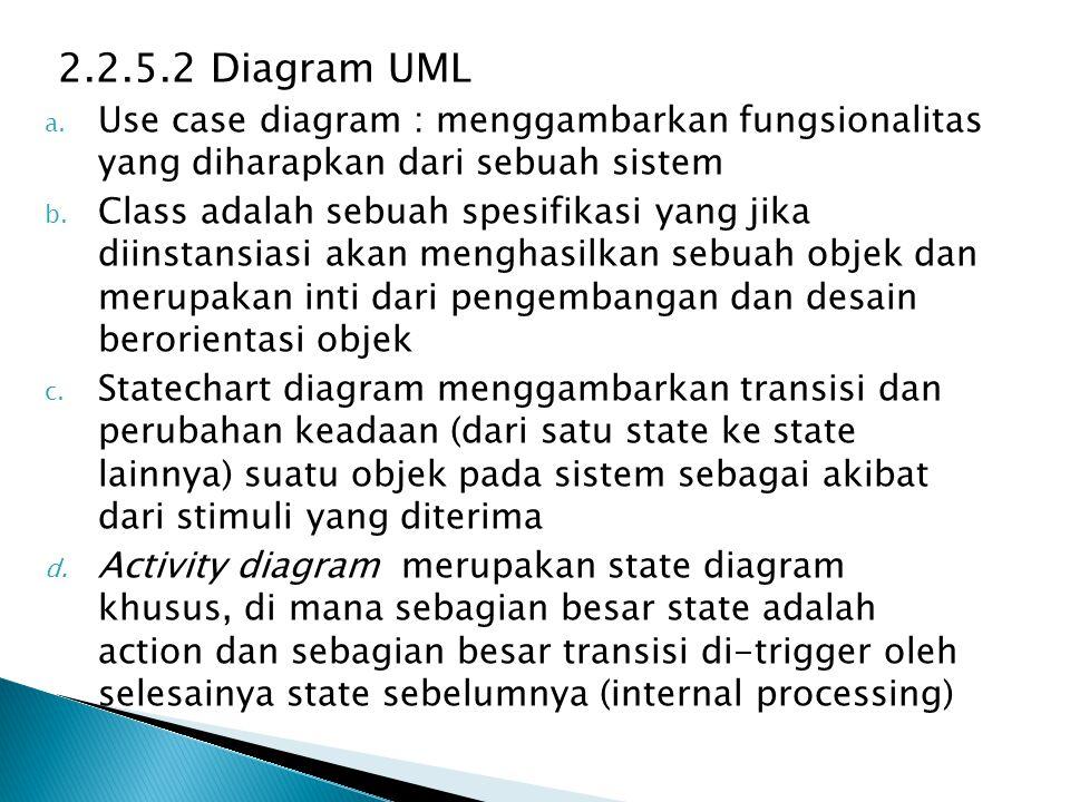 2.2.5.2 Diagram UML a. Use case diagram : menggambarkan fungsionalitas yang diharapkan dari sebuah sistem b. Class adalah sebuah spesifikasi yang jika