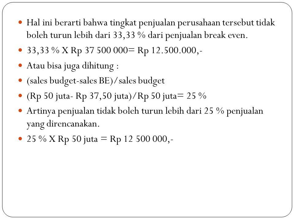 Hal ini berarti bahwa tingkat penjualan perusahaan tersebut tidak boleh turun lebih dari 33,33 % dari penjualan break even. 33,33 % X Rp 37 500 000= R