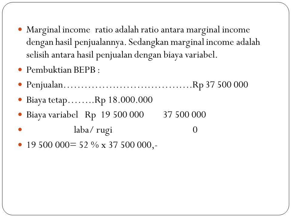 Marginal income ratio adalah ratio antara marginal income dengan hasil penjualannya. Sedangkan marginal income adalah selisih antara hasil penjualan d
