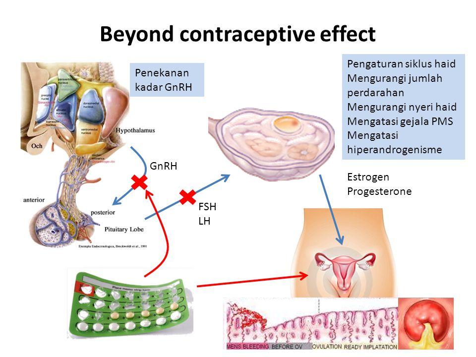 Beyond contraceptive effect GnRH FSH LH Estrogen Progesterone Penekanan kadar GnRH Pengaturan siklus haid Mengurangi jumlah perdarahan Mengurangi nyer