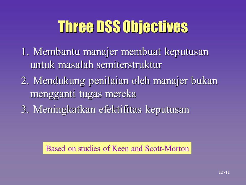 Three DSS Objectives 1. Membantu manajer membuat keputusan untuk masalah semiterstruktur 2. Mendukung penilaian oleh manajer bukan mengganti tugas mer