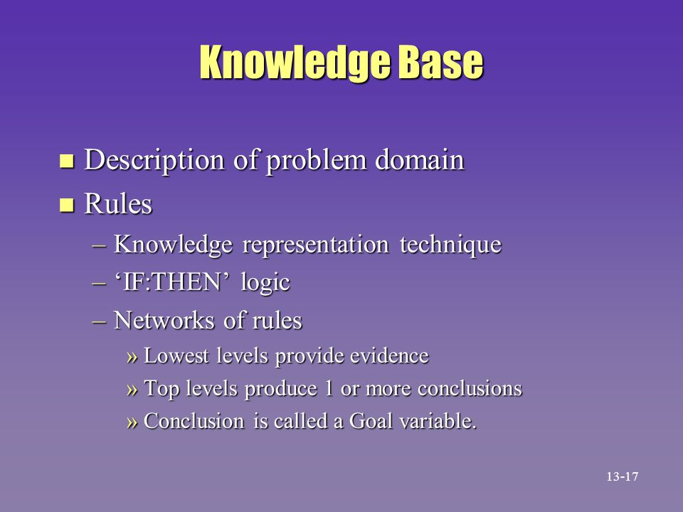Knowledge Base n Description of problem domain n Rules –Knowledge representation technique –'IF:THEN' logic –Networks of rules »Lowest levels provide evidence »Top levels produce 1 or more conclusions »Conclusion is called a Goal variable.
