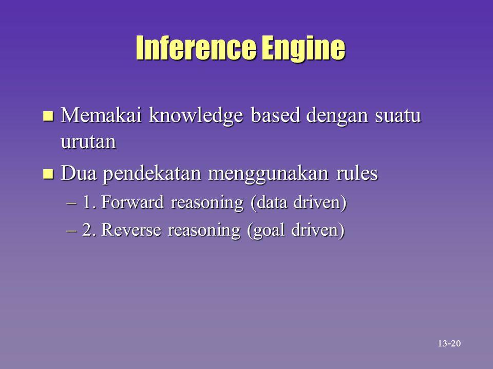 Inference Engine n Memakai knowledge based dengan suatu urutan n Dua pendekatan menggunakan rules –1. Forward reasoning (data driven) –2. Reverse reas
