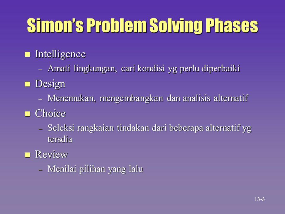 Simon's Problem Solving Phases n Intelligence – Amati lingkungan, cari kondisi yg perlu diperbaiki n Design – Menemukan, mengembangkan dan analisis al