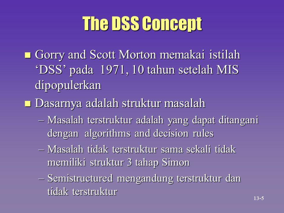 The DSS Concept n Gorry and Scott Morton memakai istilah 'DSS' pada 1971, 10 tahun setelah MIS dipopulerkan n Dasarnya adalah struktur masalah –Masala
