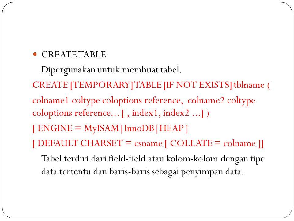 ALTER Sintaks untuk mengubah tipe data field: ALTER TABLE ALTER COLUMN Sintaks untuk menambah primary key ALTER TABLE table-name ADD PRIMARY KEY (field-name) Sintaks untuk menambah foreign key ALTER TABLE table-name1 ADD FOREIGN KEY (field-name) REFERENCES table-name2(field-name)