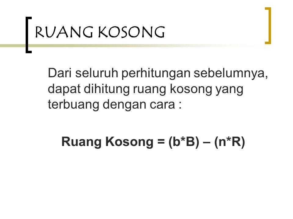 RUANG KOSONG Dari seluruh perhitungan sebelumnya, dapat dihitung ruang kosong yang terbuang dengan cara : Ruang Kosong = (b*B) – (n*R)